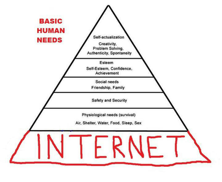 maslow-in-the-internet-age