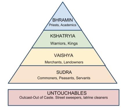caste_system1